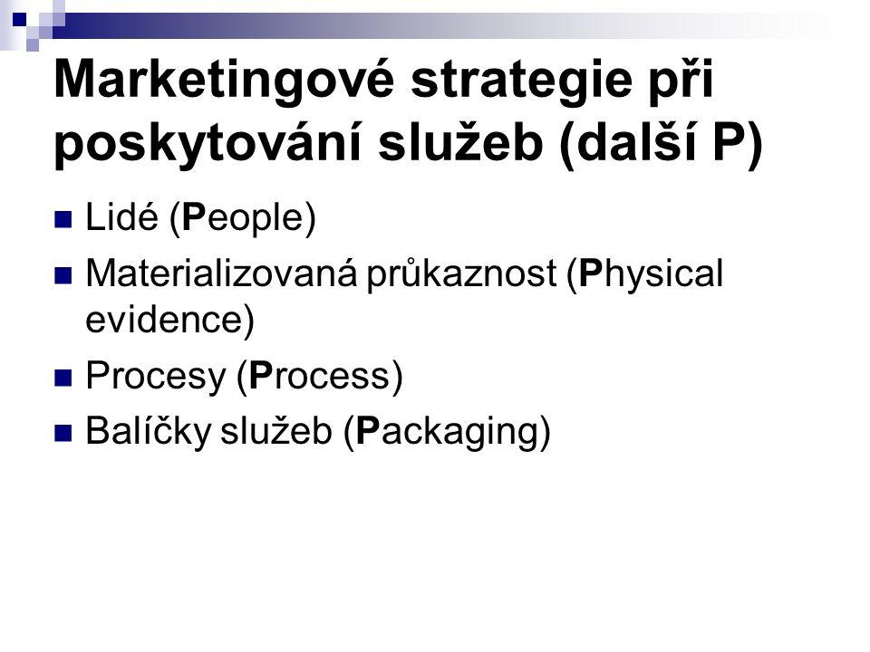 Marketingové strategie při poskytování služeb (další P) Lidé (People) Materializovaná průkaznost (Physical evidence) Procesy (Process) Balíčky služeb