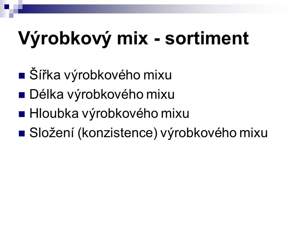Výrobkový mix - sortiment Šířka výrobkového mixu Délka výrobkového mixu Hloubka výrobkového mixu Složení (konzistence) výrobkového mixu
