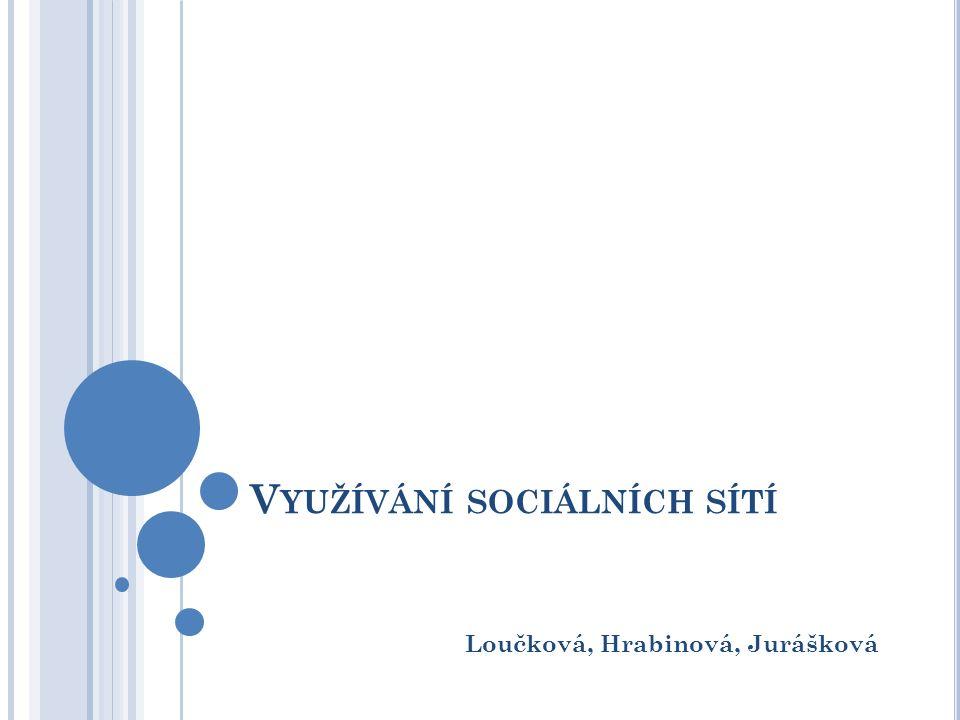 V YUŽÍVÁNÍ SOCIÁLNÍCH SÍTÍ Loučková, Hrabinová, Jurášková