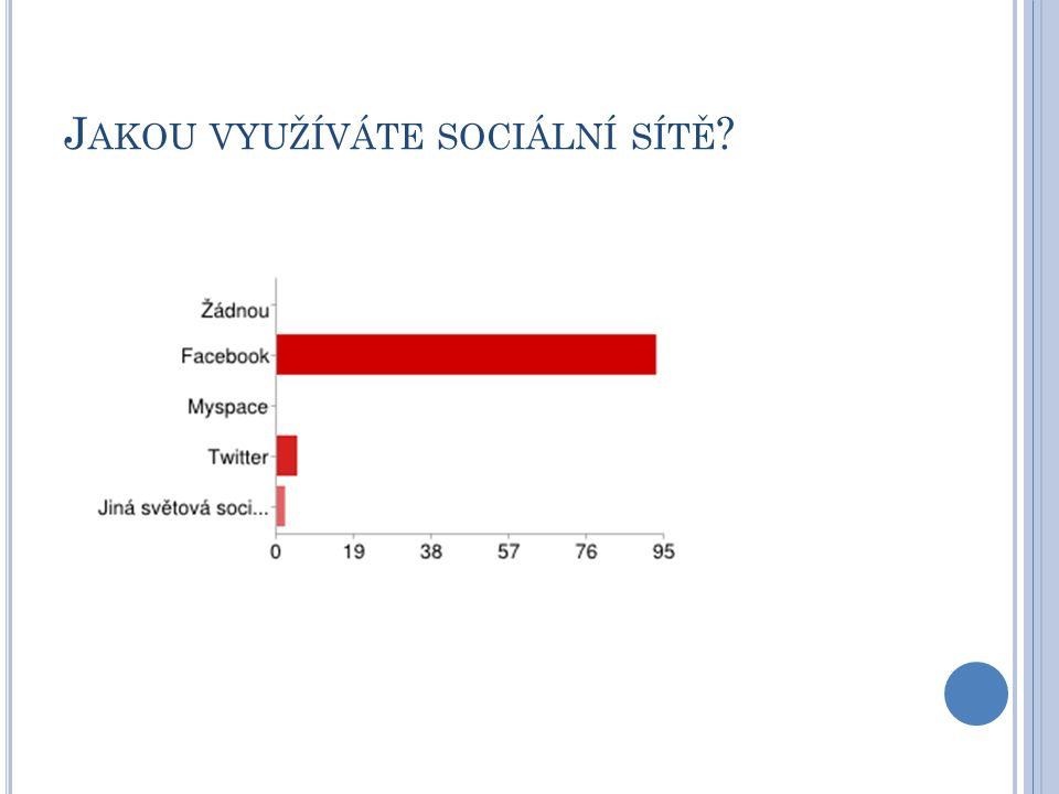 J AKOU VYUŽÍVÁTE SOCIÁLNÍ SÍTĚ ?