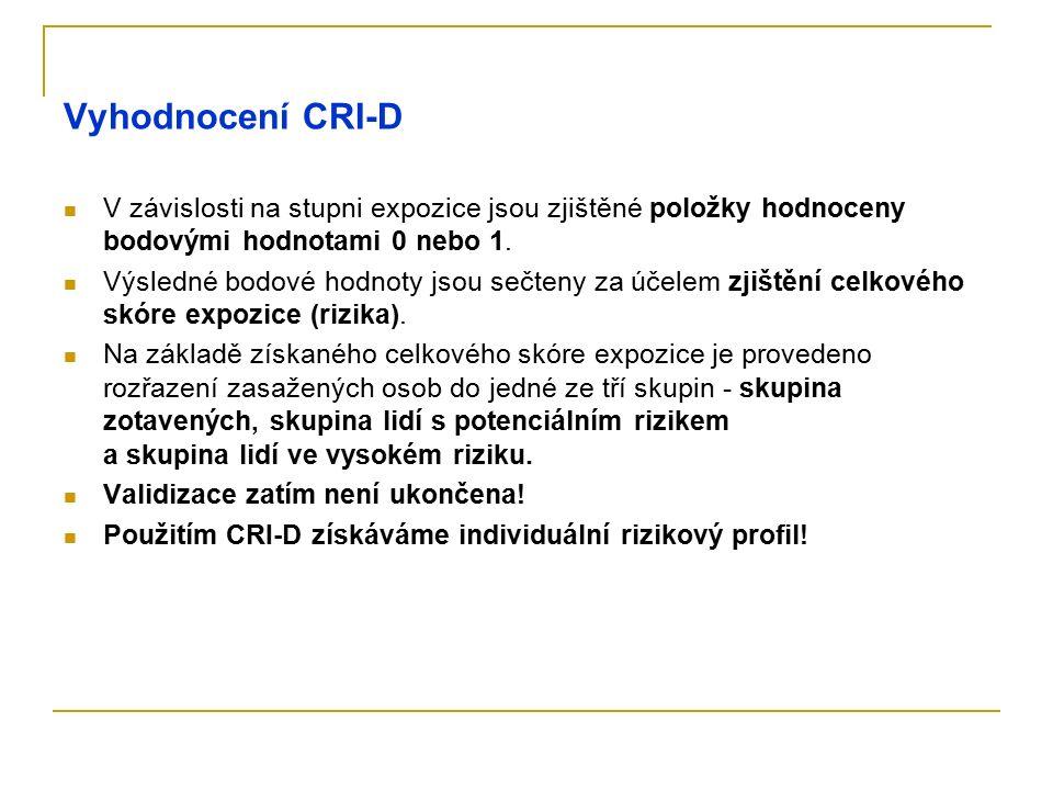 Vyhodnocení CRI-D V závislosti na stupni expozice jsou zjištěné položky hodnoceny bodovými hodnotami 0 nebo 1.