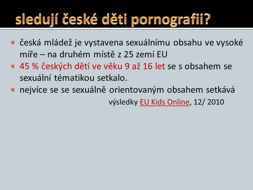 česká mládež je vystavena sexuálnímu obsahu ve vysoké míře – na druhém místě z 25 zemí EU  45 % českých dětí ve věku 9 až 16 let se s obsahem se se