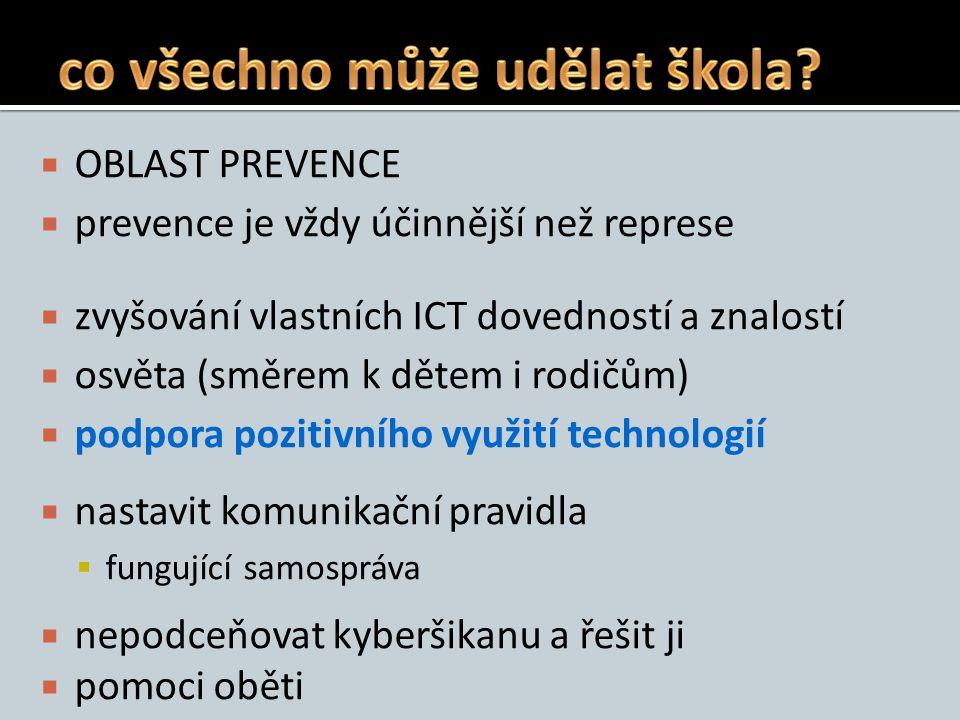  OBLAST PREVENCE  prevence je vždy účinnější než represe  zvyšování vlastních ICT dovedností a znalostí  osvěta (směrem k dětem i rodičům)  podpora pozitivního využití technologií  nastavit komunikační pravidla  fungující samospráva  nepodceňovat kyberšikanu a řešit ji  pomoci oběti