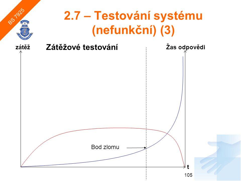 2.7 – Testování systému (nefunkční) (3) 105 zátěž t Žas odpovědi Bod zlomu Zátěžové testování BS 7925