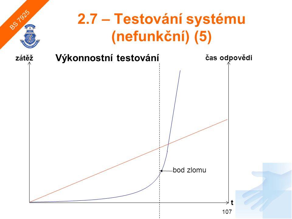 2.7 – Testování systému (nefunkční) (5) 107 bod zlomu zátěž t čas odpovědi Výkonnostní testování BS 7925