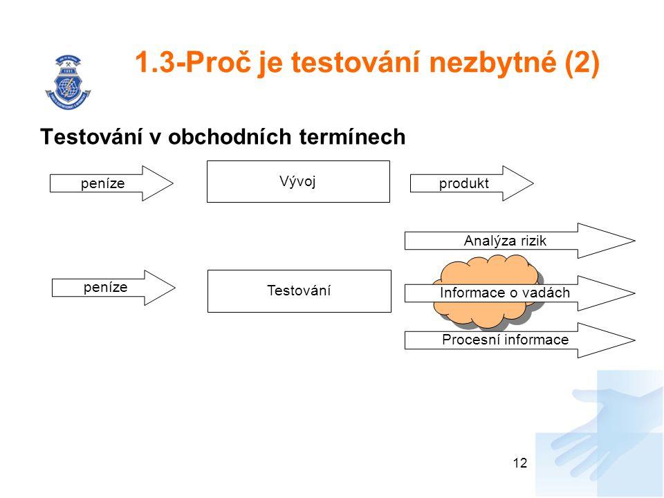 1.3-Proč je testování nezbytné (2) Testování v obchodních termínech 12 peníze Vývoj Testování produkt Analýza rizik Informace o vadách Procesní informace