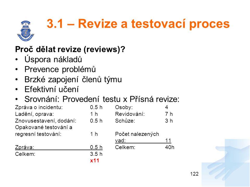 3.1 – Revize a testovací proces Proč dělat revize (reviews)? Úspora nákladů Prevence problémů Brzké zapojení členů týmu Efektivní učení Srovnání: Prov