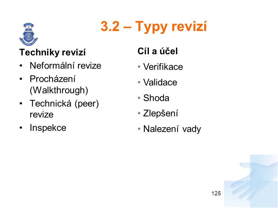 3.2 – Typy revizí Techniky revizí Neformální revize Procházení (Walkthrough) Technická (peer) revize Inspekce 125 Cíl a účel Verifikace Validace Shoda Zlepšení Nalezení vady