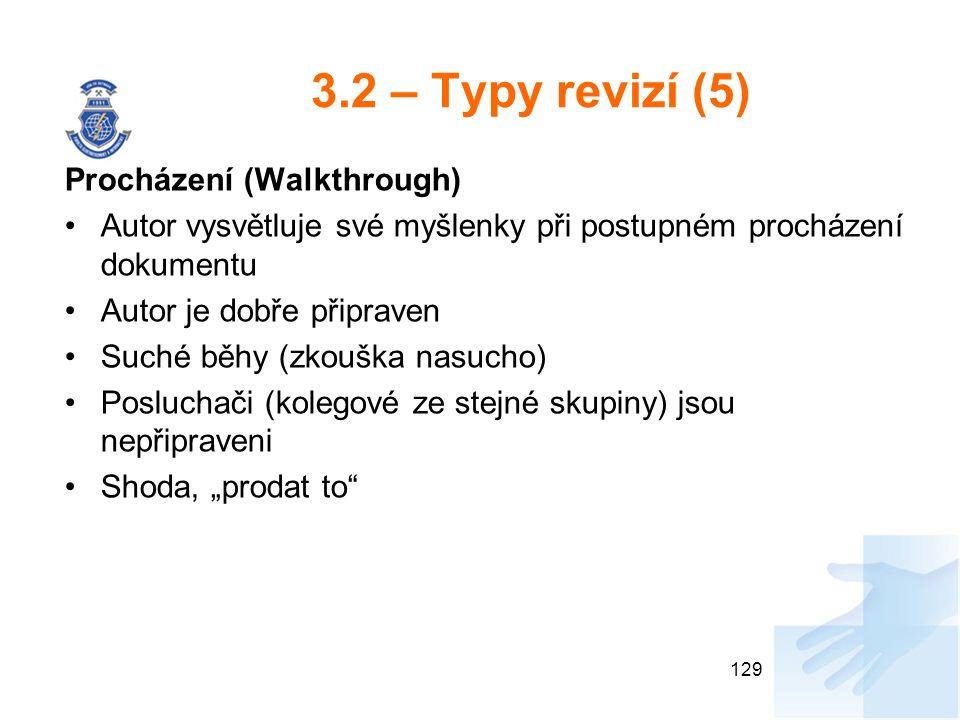 """3.2 – Typy revizí (5) Procházení (Walkthrough) Autor vysvětluje své myšlenky při postupném procházení dokumentu Autor je dobře připraven Suché běhy (zkouška nasucho) Posluchači (kolegové ze stejné skupiny) jsou nepřipraveni Shoda, """"prodat to 129"""