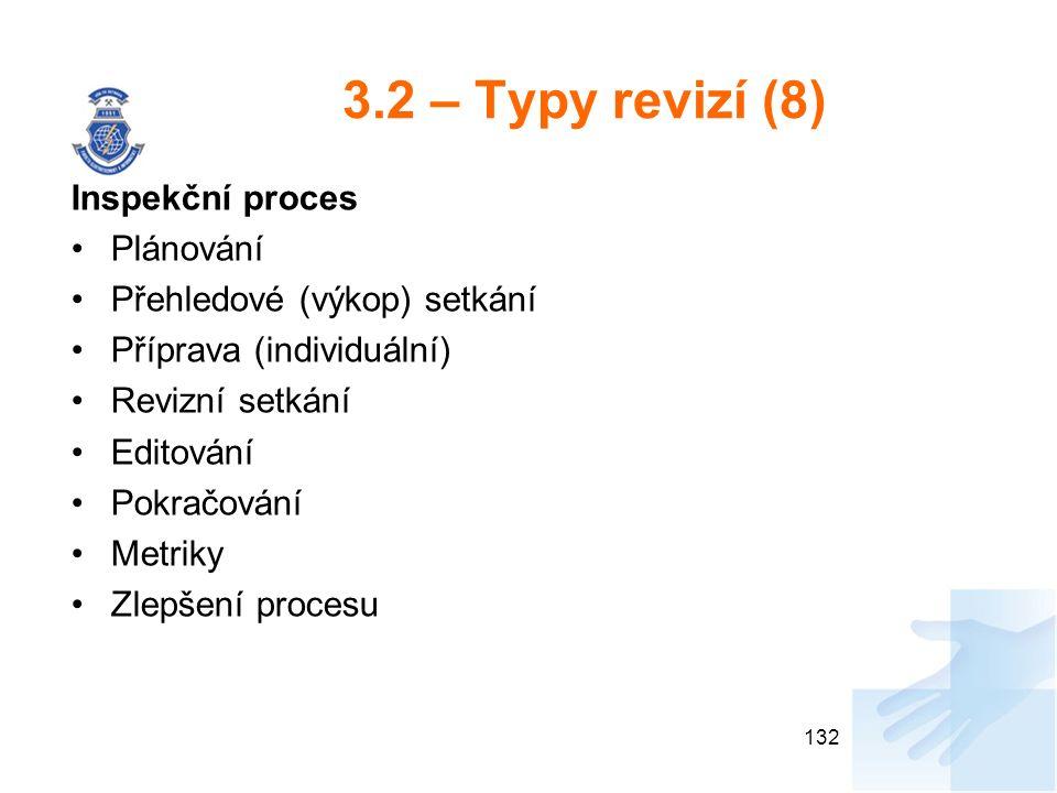 3.2 – Typy revizí (8) Inspekční proces Plánování Přehledové (výkop) setkání Příprava (individuální) Revizní setkání Editování Pokračování Metriky Zlepšení procesu 132