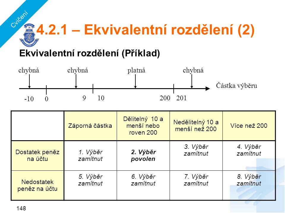 4.2.1 – Ekvivalentní rozdělení (2) Ekvivalentní rozdělení (Příklad) Záporná částka Dělitelný 10 a menší nebo roven 200 Nedělitelný 10 a menší než 200 Více než 200 Dostatek peněz na účtu 1.
