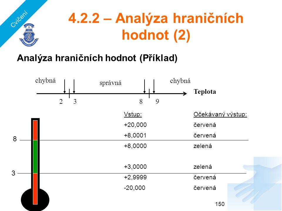 4.2.2 – Analýza hraničních hodnot (2) Analýza hraničních hodnot (Příklad) 150 chybná správná chybná 2389 Teplota 8 3 Vstup: +20,000 +8,0001 +8,0000 +3,0000 +2,9999 -20,000 Očekávaný výstup: červená zelená červená Cvičení