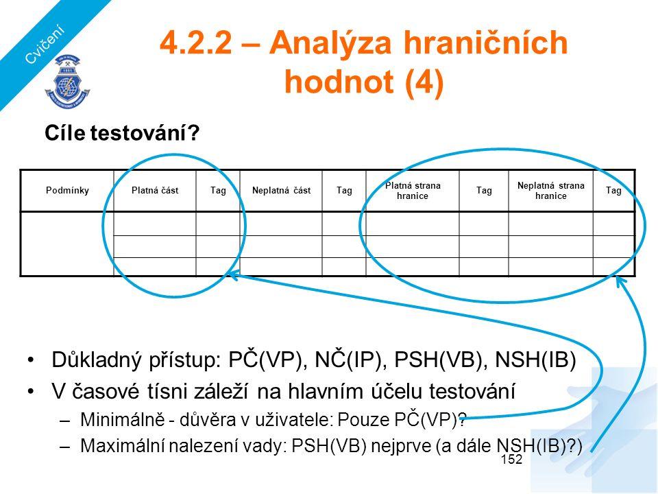 4.2.2 – Analýza hraničních hodnot (4) Důkladný přístup: PČ(VP), NČ(IP), PSH(VB), NSH(IB) V časové tísni záleží na hlavním účelu testování –Minimálně - důvěra v uživatele: Pouze PČ(VP).