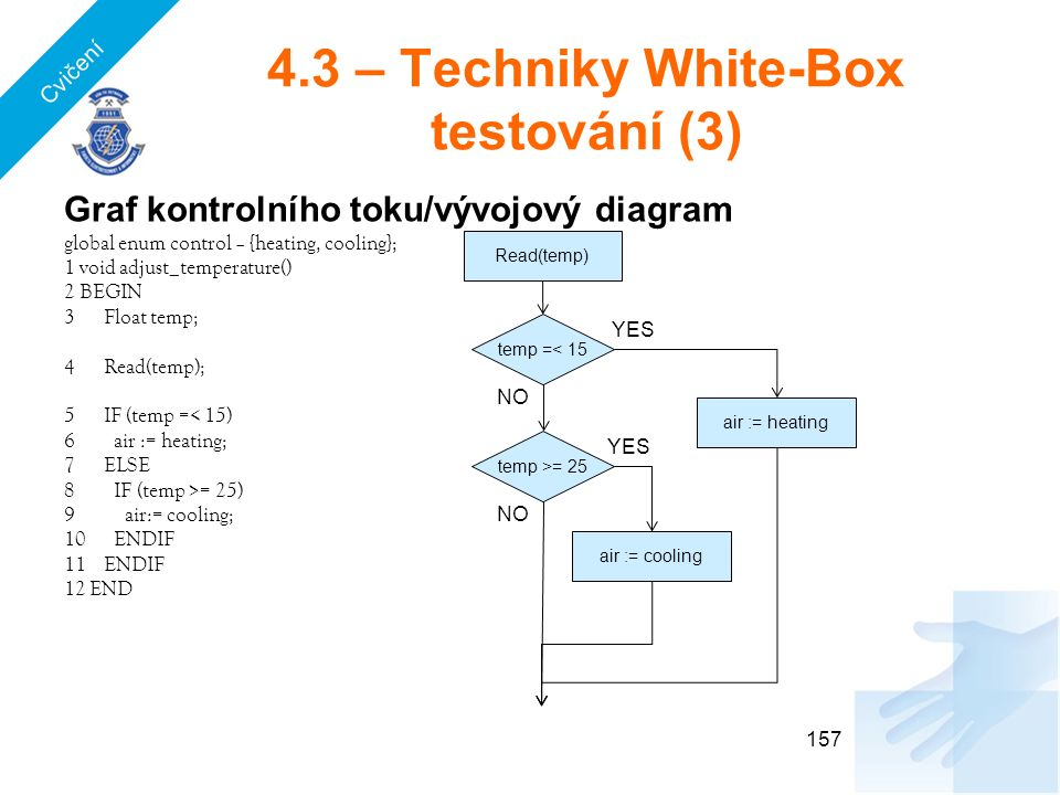 4.3 – Techniky White-Box testování (3) Graf kontrolního toku/vývojový diagram global enum control – {heating, cooling}; 1 void adjust_temperature() 2 BEGIN 3Float temp; 4Read(temp); 5IF (temp =< 15) 6 air := heating; 7ELSE 8 IF (temp >= 25) 9 air:= cooling; 10 ENDIF 11ENDIF 12 END 157 Read(temp) temp =< 15 temp >= 25 air := heating air := cooling YES NO Cvičení