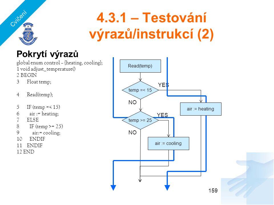 4.3.1 – Testování výrazů/instrukcí (2) Pokrytí výrazů global enum control – {heating, cooling}; 1 void adjust_temperature() 2 BEGIN 3Float temp; 4Read(temp); 5IF (temp =< 15) 6 air := heating; 7ELSE 8 IF (temp >= 25) 9 air:= cooling; 10 ENDIF 11ENDIF 12 END 159 Read(temp) temp =< 15 temp >= 25 air := heating air := cooling YES NO Cvičení