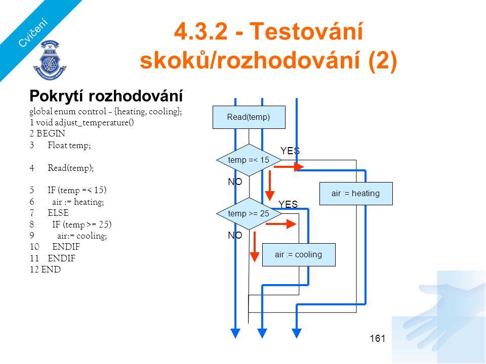4.3.2 - Testování skoků/rozhodování (2) Pokrytí rozhodování global enum control – {heating, cooling}; 1 void adjust_temperature() 2 BEGIN 3Float temp; 4Read(temp); 5IF (temp =< 15) 6 air := heating; 7ELSE 8 IF (temp >= 25) 9 air:= cooling; 10 ENDIF 11ENDIF 12 END 161 Read(temp) temp =< 15 temp >= 25 air := heating air := cooling YES NO Cvičení