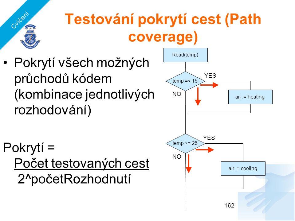 Testování pokrytí cest (Path coverage) Pokrytí všech možných průchodů kódem (kombinace jednotlivých rozhodování) Pokrytí = Počet testovaných cest 2^početRozhodnutí 162 Read(temp) temp =< 15 temp >= 25 air := heating air := cooling YES NO Cvičení