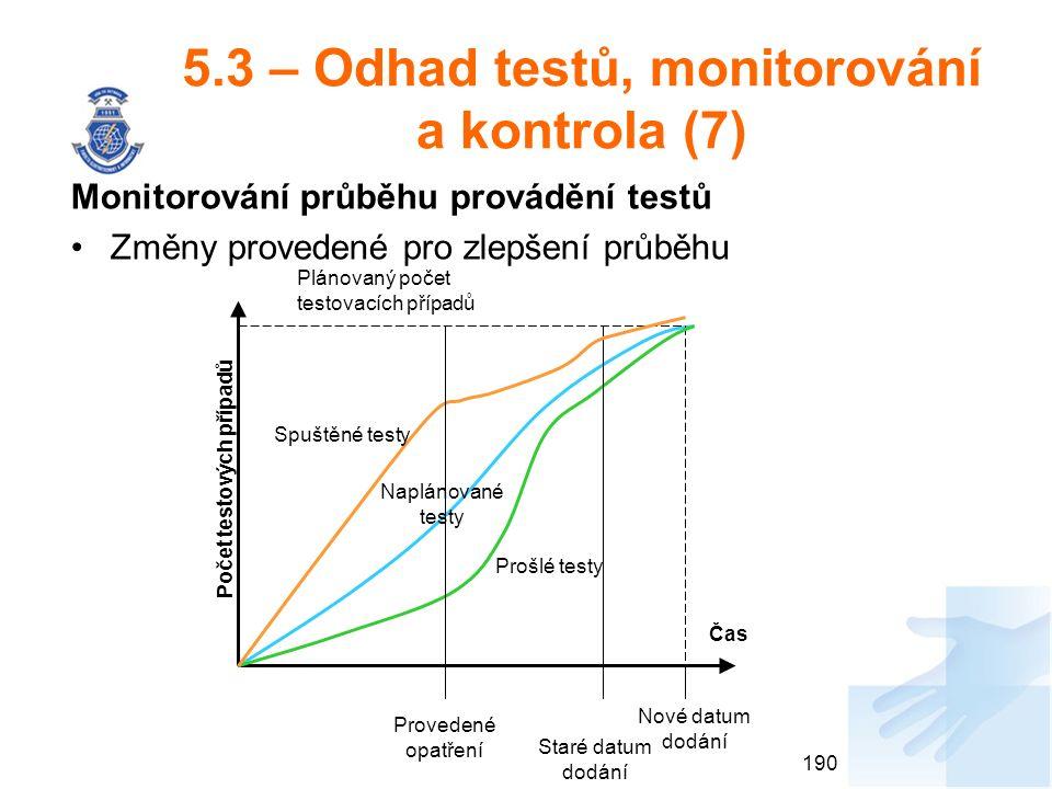 5.3 – Odhad testů, monitorování a kontrola (7) Monitorování průběhu provádění testů Změny provedené pro zlepšení průběhu 190 Nové datum dodání Provede