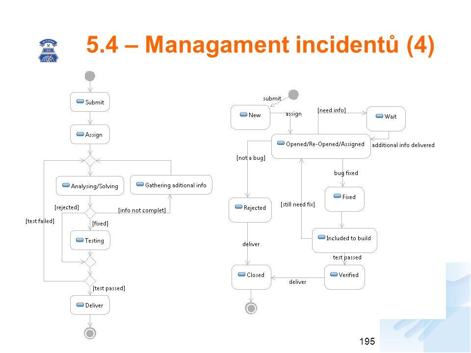 5.4 – Managament incidentů (4) 195