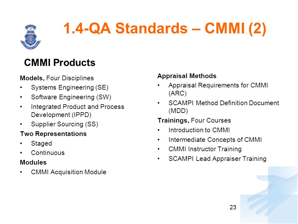 23 1.4-QA Standards – CMMI (2) Models, Four Disciplines Systems Engineering (SE) Software Engineering (SW) Integrated Product and Process Development (IPPD) Supplier Sourcing (SS) Two Representations Staged Continuous Modules CMMI Acquisition Module Appraisal Methods Appraisal Requirements for CMMI (ARC) SCAMPI Method Definition Document (MDD) Trainings, Four Courses Introduction to CMMI Intermediate Concepts of CMMI CMMI Instructor Training SCAMPI Lead Appraiser Training CMMI Products