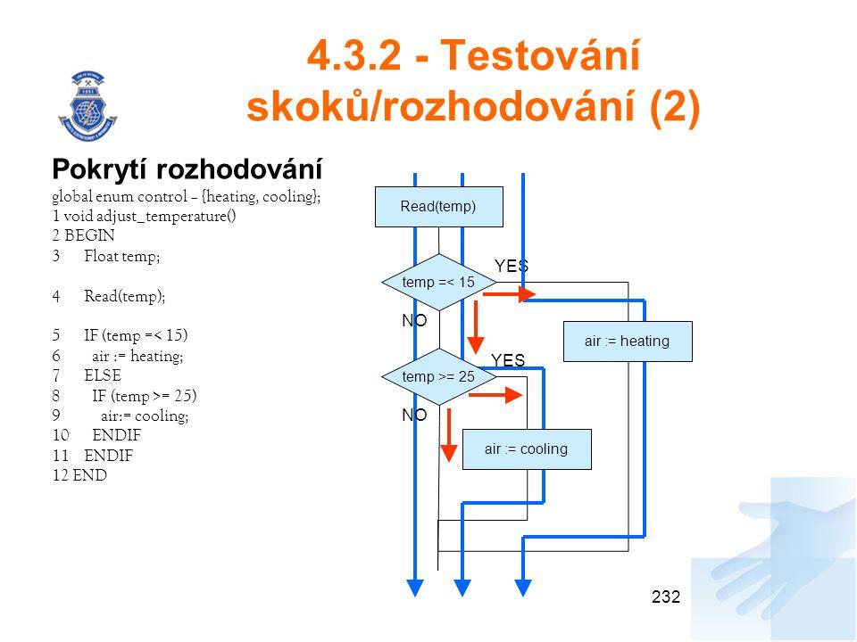 4.3.2 - Testování skoků/rozhodování (2) Pokrytí rozhodování global enum control – {heating, cooling}; 1 void adjust_temperature() 2 BEGIN 3Float temp; 4Read(temp); 5IF (temp =< 15) 6 air := heating; 7ELSE 8 IF (temp >= 25) 9 air:= cooling; 10 ENDIF 11ENDIF 12 END 232 Read(temp) temp =< 15 temp >= 25 air := heating air := cooling YES NO
