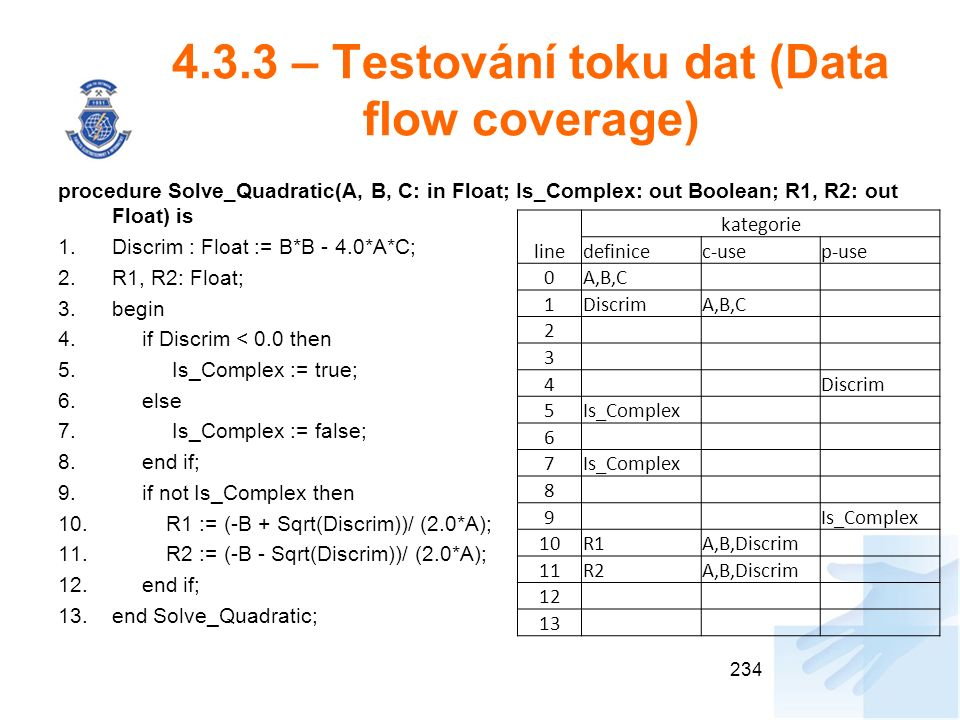 4.3.3 – Testování toku dat (Data flow coverage) procedure Solve_Quadratic(A, B, C: in Float; Is_Complex: out Boolean; R1, R2: out Float) is 1.Discrim : Float := B*B - 4.0*A*C; 2.R1, R2: Float; 3.begin 4.