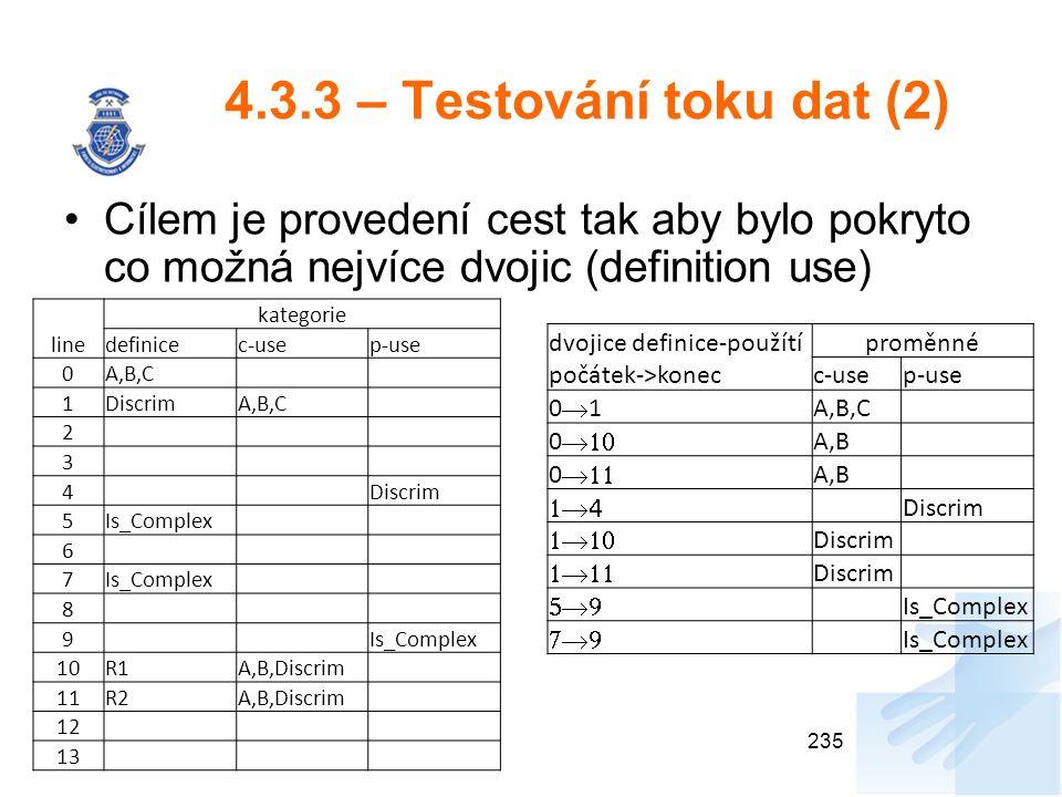 4.3.3 – Testování toku dat (2) Cílem je provedení cest tak aby bylo pokryto co možná nejvíce dvojic (definition use) 235 dvojice definice-použítípromě