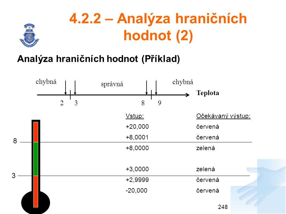4.2.2 – Analýza hraničních hodnot (2) Analýza hraničních hodnot (Příklad) 248 chybná správná chybná 2389 Teplota 8 3 Vstup: +20,000 +8,0001 +8,0000 +3,0000 +2,9999 -20,000 Očekávaný výstup: červená zelená červená