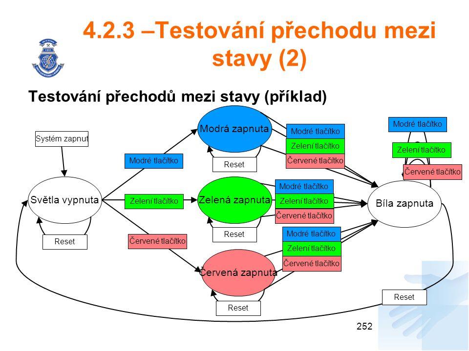 4.2.3 –Testování přechodu mezi stavy (2) Testování přechodů mezi stavy (příklad) 252 Světla vypnuta Bíla zapnuta Modrá zapnuta Zelená zapnuta Červená