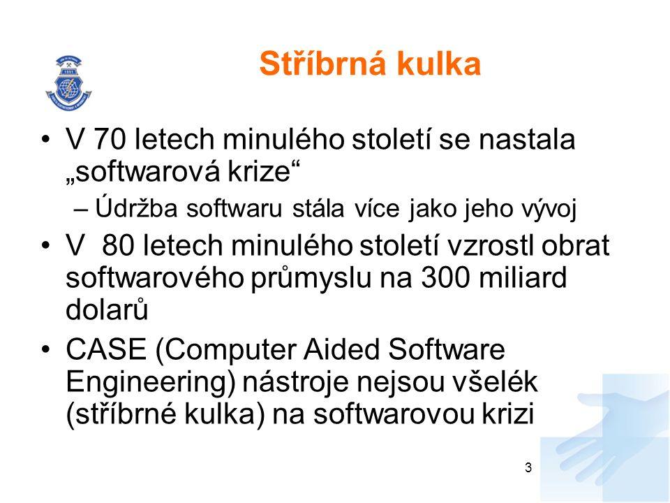 2.7 – Testování systému (nefunkční) (12) Testování instalovatelnosti Testování týkající se instalačních procedur systému – BS 7925-1 Je možné nainstalovat systém podle pokynů instalačních procedur.