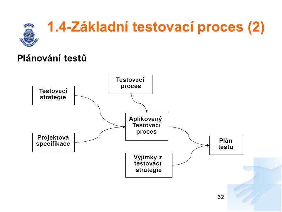 1.4-Základní testovací proces (2) Plánování testů 32 Testovací strategie Projektová specifikace Testovací proces Aplikovaný Testovací proces Plán testů Výjimky z testovací strategie