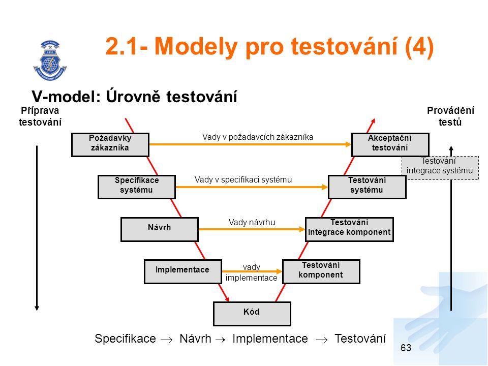 2.1- Modely pro testování (4) V-model: Úrovně testování 63 Testování integrace systému Příprava testování Provádění testů Specifikace  Návrh  Implementace  Testování Požadavky zákazníka Akceptační testování Specifikace systému Testování systému Návrh Testování Integrace komponent Implementace Testování komponent Kód vady implementace Vady návrhu Vady v specifikaci systému Vady v požadavcích zákazníka