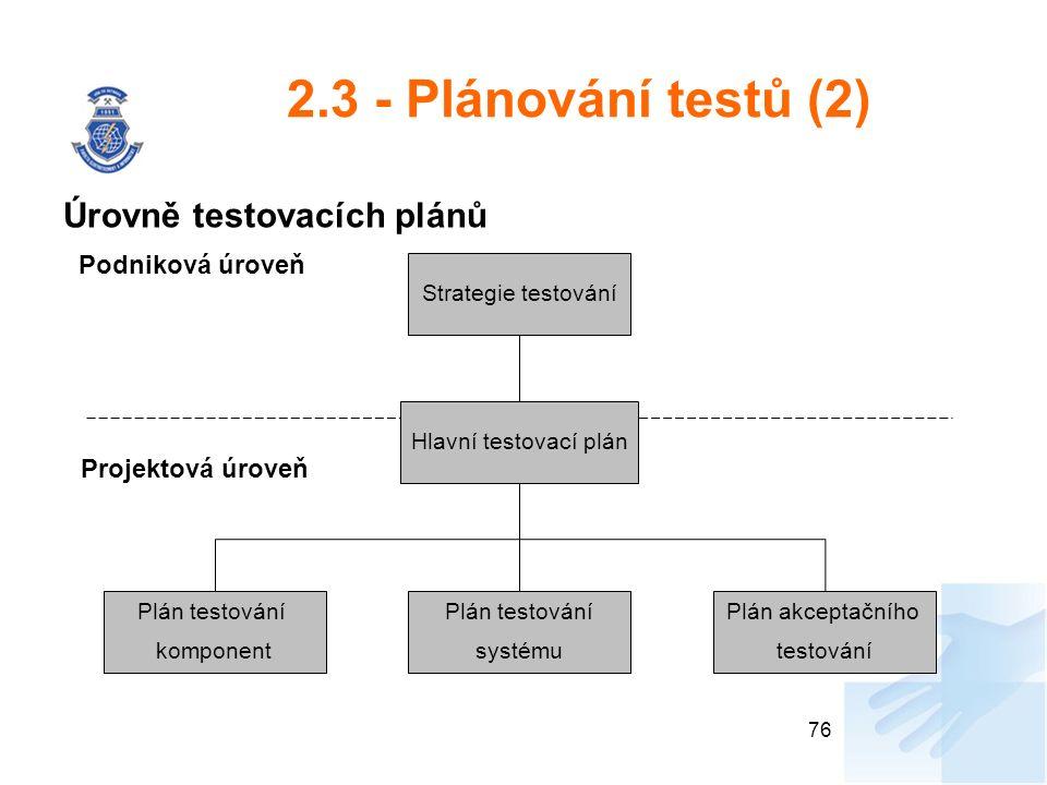 2.3 - Plánování testů (2) Úrovně testovacích plánů 76 Strategie testování Hlavní testovací plán Plán testování systému Plán testování komponent Plán akceptačního testování Podniková úroveň Projektová úroveň