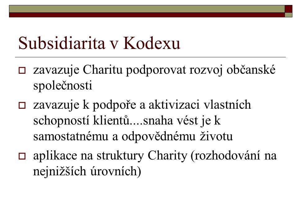 Subsidiarita v Kodexu  zavazuje Charitu podporovat rozvoj občanské společnosti  zavazuje k podpoře a aktivizaci vlastních schopností klientů....snaha vést je k samostatnému a odpovědnému životu  aplikace na struktury Charity (rozhodování na nejnižších úrovních)