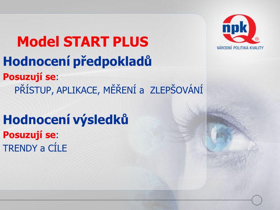Model START PLUS Hodnocení předpokladů Posuzují se: PŘÍSTUP, APLIKACE, MĚŘENÍ a ZLEPŠOVÁNÍ Hodnocení výsledků Posuzují se: TRENDY a CÍLE