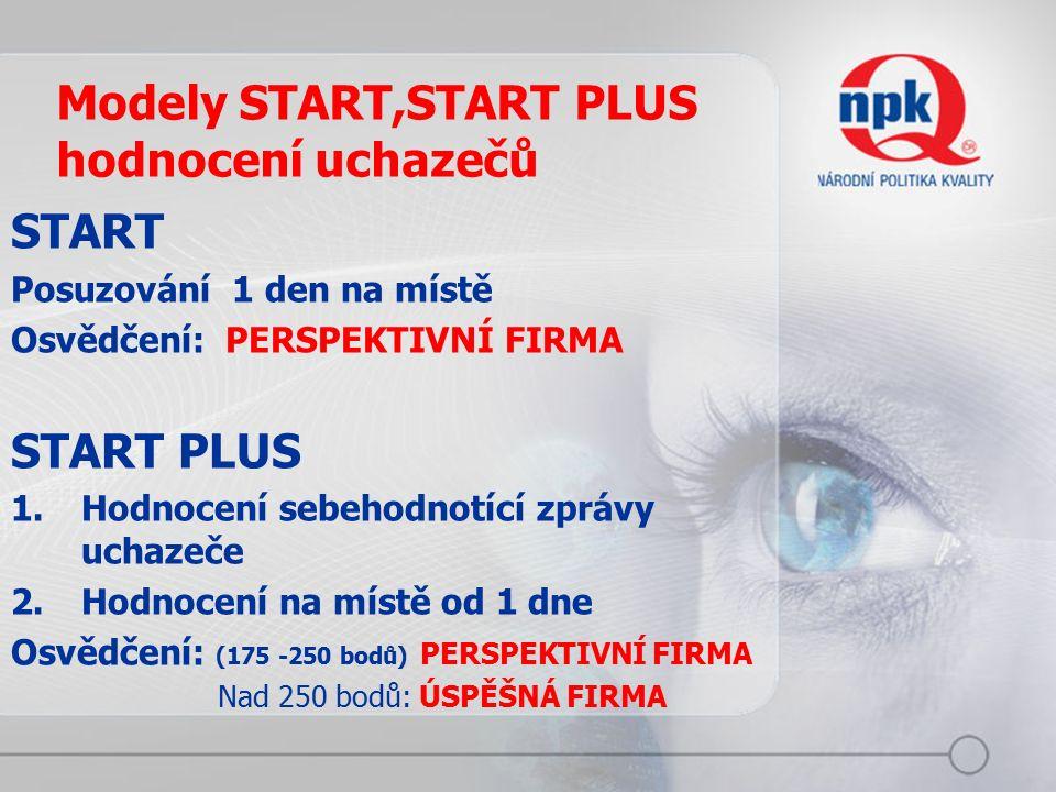 Modely START,START PLUS hodnocení uchazečů START Posuzování 1 den na místě Osvědčení: PERSPEKTIVNÍ FIRMA START PLUS 1.Hodnocení sebehodnotící zprávy uchazeče 2.Hodnocení na místě od 1 dne Osvědčení: (175 -250 bodů) PERSPEKTIVNÍ FIRMA Nad 250 bodů: ÚSPĚŠNÁ FIRMA