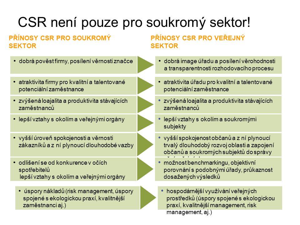 CSR není pouze pro soukromý sektor.