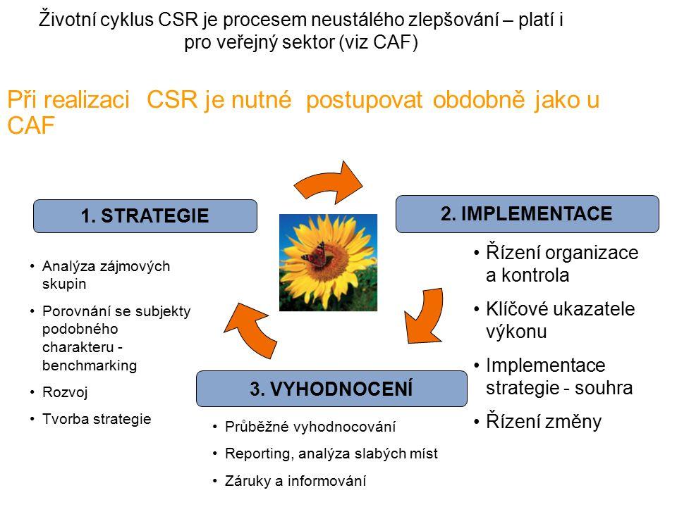 Životní cyklus CSR je procesem neustálého zlepšování – platí i pro veřejný sektor (viz CAF) 1.