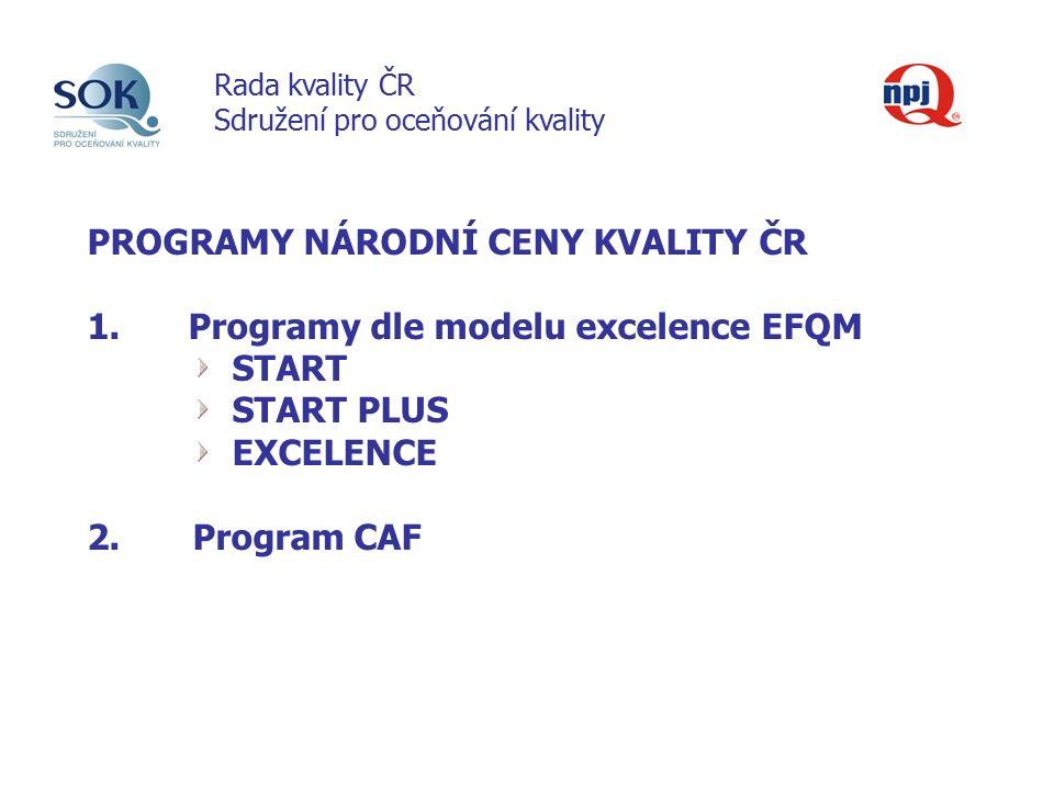 PROGRAMY NÁRODNÍ CENY KVALITY ČR 1.