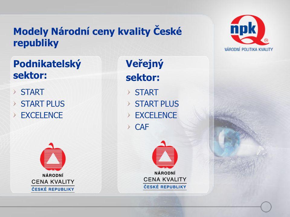Modely Národní ceny kvality České republiky Podnikatelský sektor: START START PLUS EXCELENCE Veřejný sektor: START START PLUS EXCELENCE CAF