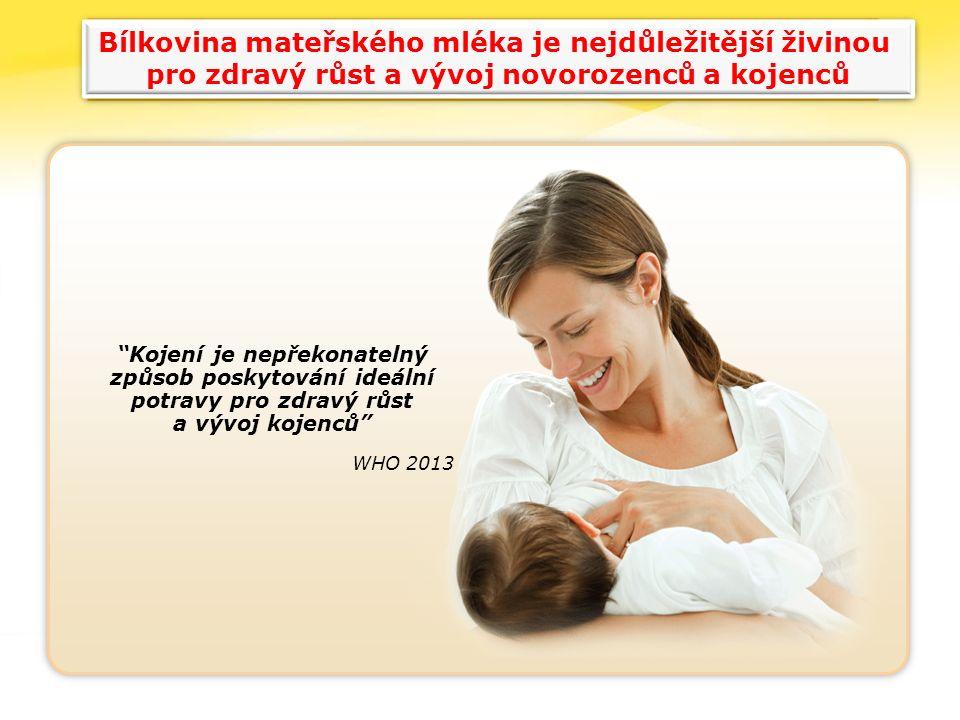11 Kojení je nepřekonatelný způsob poskytování ideální potravy pro zdravý růst a vývoj kojenců WHO 2013 Kojení je nepřekonatelný způsob poskytování ideální potravy pro zdravý růst a vývoj kojenců WHO 2013 Bílkovina mateřského mléka je nejdůležitější živinou pro zdravý růst a vývoj novorozenců a kojenců Bílkovina mateřského mléka je nejdůležitější živinou pro zdravý růst a vývoj novorozenců a kojenců
