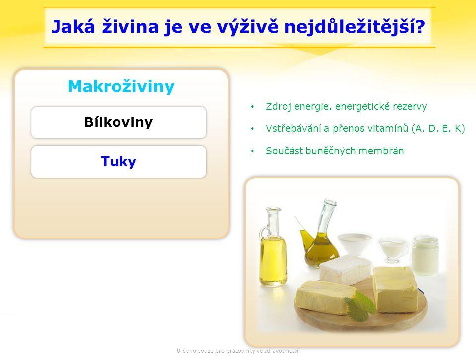8 Makroživiny Tuky Bílkoviny Zdroj energie, energetické rezervy Vstřebávání a přenos vitamínů (A, D, E, K) Součást buněčných membrán Jaká živina je ve výživě nejdůležitější.