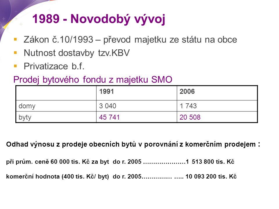 1989 - Novodobý vývoj  Zákon č.10/1993 – převod majetku ze státu na obce  Nutnost dostavby tzv.KBV  Privatizace b.f.