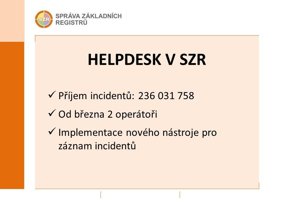 HELPDESK V SZR Příjem incidentů: 236 031 758 Od března 2 operátoři Implementace nového nástroje pro záznam incidentů