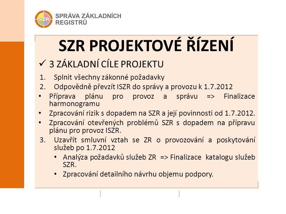 SZR PROJEKTOVÉ ŘÍZENÍ 3 ZÁKLADNÍ CÍLE PROJEKTU 1.Splnit všechny zákonné požadavky 2.Odpovědně převzít ISZR do správy a provozu k 1.7.2012 Příprava plánu pro provoz a správu => Finalizace harmonogramu Zpracování rizik s dopadem na SZR a její povinnosti od 1.7.2012.