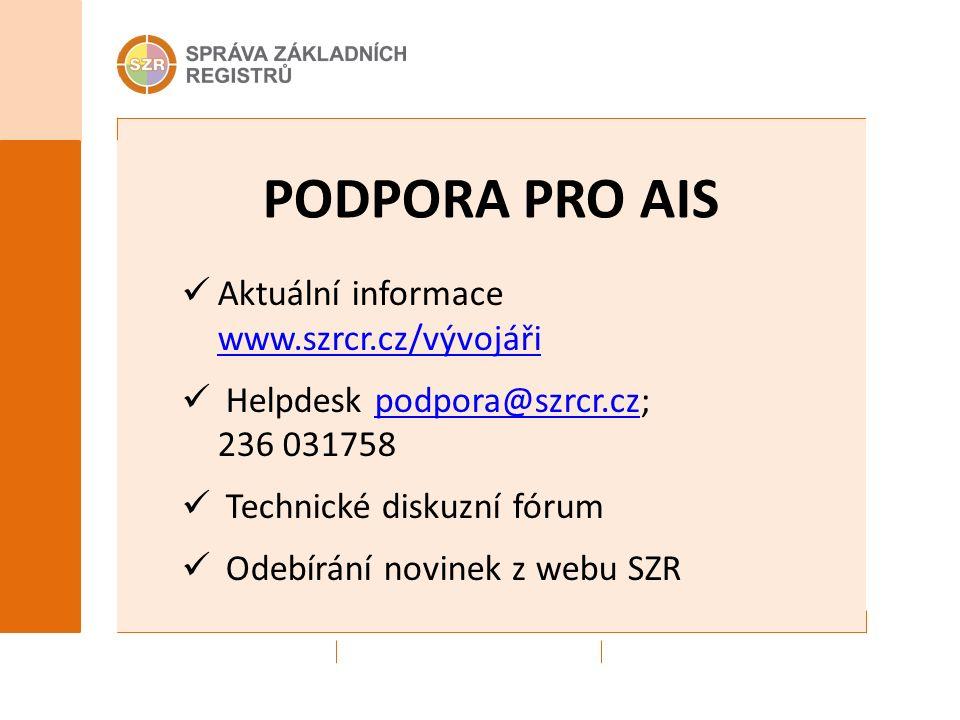 PODPORA PRO AIS Aktuální informace www.szrcr.cz/vývojáři www.szrcr.cz/vývojáři Helpdesk podpora@szrcr.cz; 236 031758podpora@szrcr.cz Technické diskuzní fórum Odebírání novinek z webu SZR