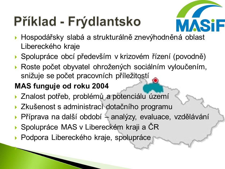  Hospodářsky slabá a strukturálně znevýhodněná oblast Libereckého kraje  Spolupráce obcí především v krizovém řízení (povodně)  Roste počet obyvatel ohrožených sociálním vyloučením, snižuje se počet pracovních příležitostí MAS funguje od roku 2004  Znalost potřeb, problémů a potenciálu území  Zkušenost s administrací dotačního programu  Příprava na další období – analýzy, evaluace, vzdělávání  Spolupráce MAS v Libereckém kraji a ČR  Podpora Libereckého kraje, spolupráce 