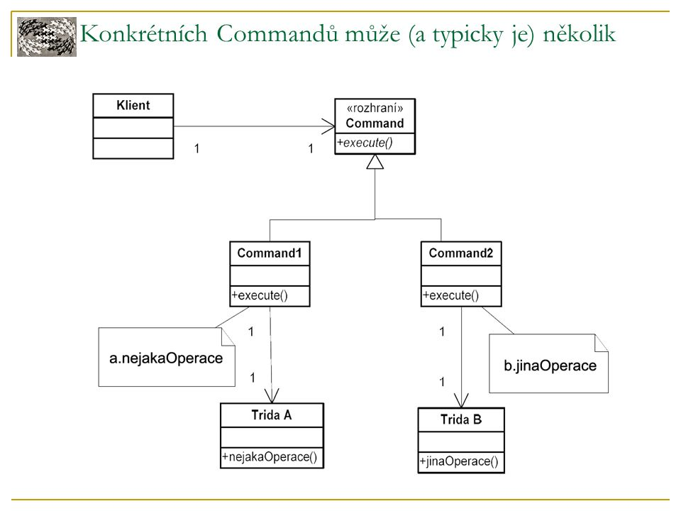 Příklad class Light { public void TurnOn() { Console.WriteLine( Light is on ); } public void TurnOff() { Console.WriteLine( Light is off ); } class Switch { private ICommand upCommand, downCommand; public Switch(ICommand up, ICommand down) { upCommand = up; downCommand = down; } public void FlipUp() { upCommand.Execute(); } public void FlipDown() { downCommand.Execute(); } ReceiverInvoker class LightOnCommand : ICommand { private Light myLight; public LightOnCommand(Light light) { myLight = light; } public void Execute() { myLight.TurnOn(); } class LightOffCommand : ICommand { private Light myLight; public LightOffCommand(Light light) { myLight = light; } public void Execute() { myLight.TurnOff(); } Command objekty