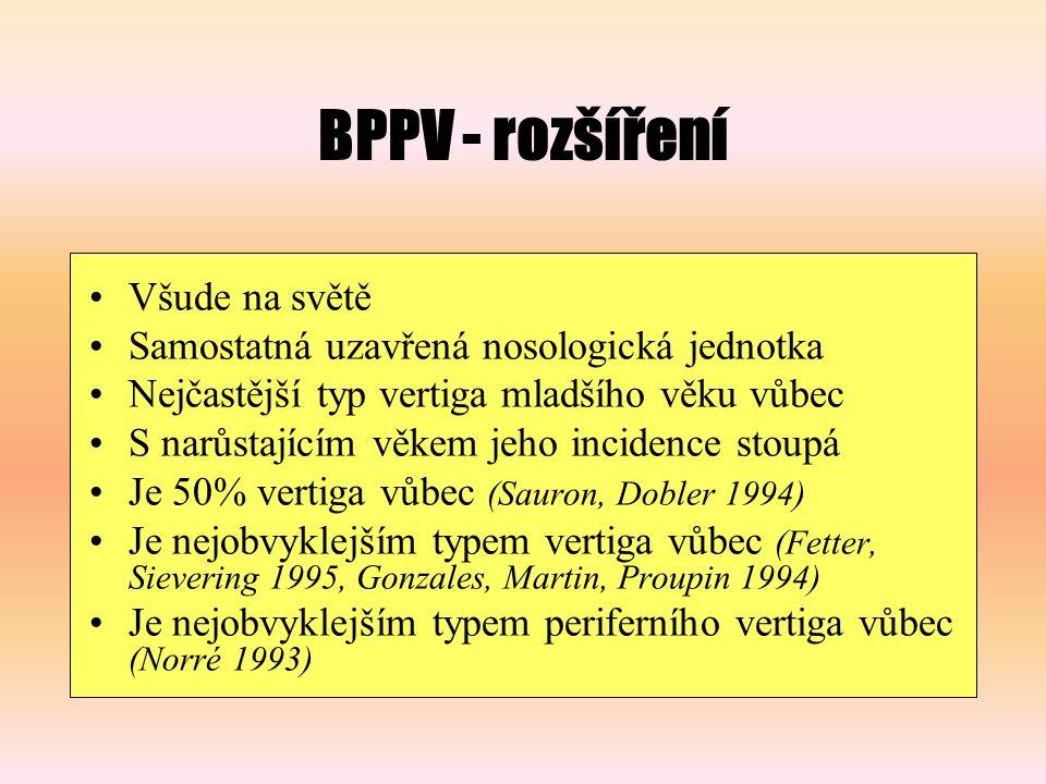 BPPV - rozšíření Všude na světě Samostatná uzavřená nosologická jednotka Nejčastější typ vertiga mladšího věku vůbec S narůstajícím věkem jeho incidence stoupá Je 50% vertiga vůbec (Sauron, Dobler 1994) Je nejobvyklejším typem vertiga vůbec (Fetter, Sievering 1995, Gonzales, Martin, Proupin 1994) Je nejobvyklejším typem periferního vertiga vůbec (Norré 1993)