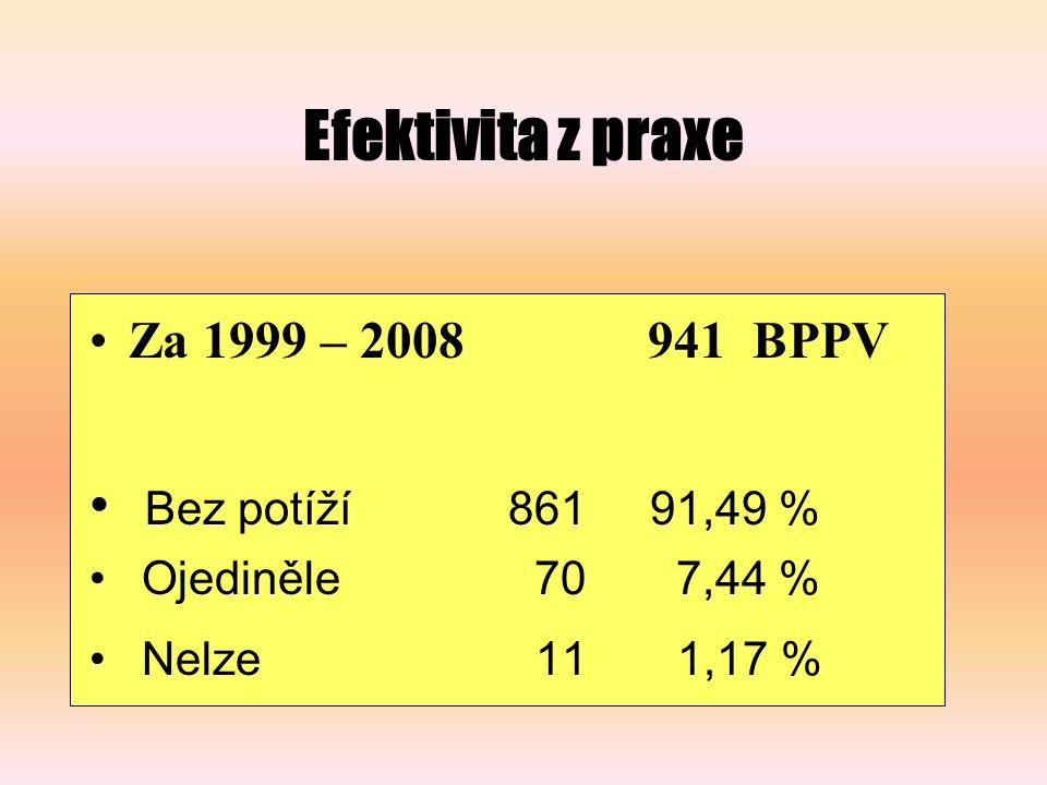 Efektivita z praxe Za 1999 – 2008 941 BPPV Bez potíží 861 91,49 % Ojediněle 70 7,44 % Nelze 11 1,17 %